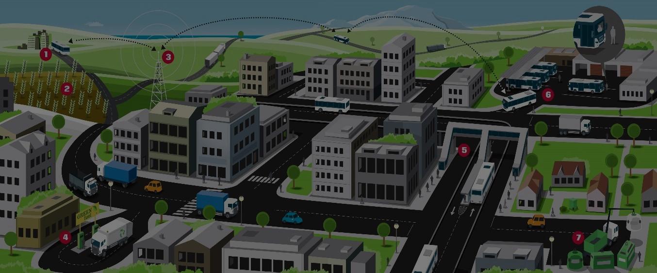 طراحي ،اجرا و توسعه سيستم هاي اطلاعات مکاني (GIS) و نرم افزار هاي تخصصي